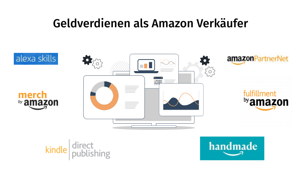 Mit Amazon online Geld verdienen