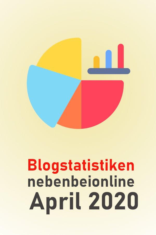 Blogstatistiken April 2020