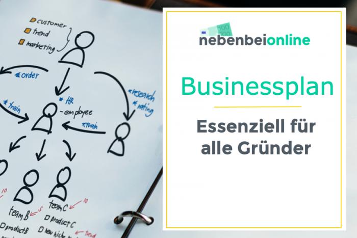 Businessplan Leitfaden – Essenziell für alle Gründer