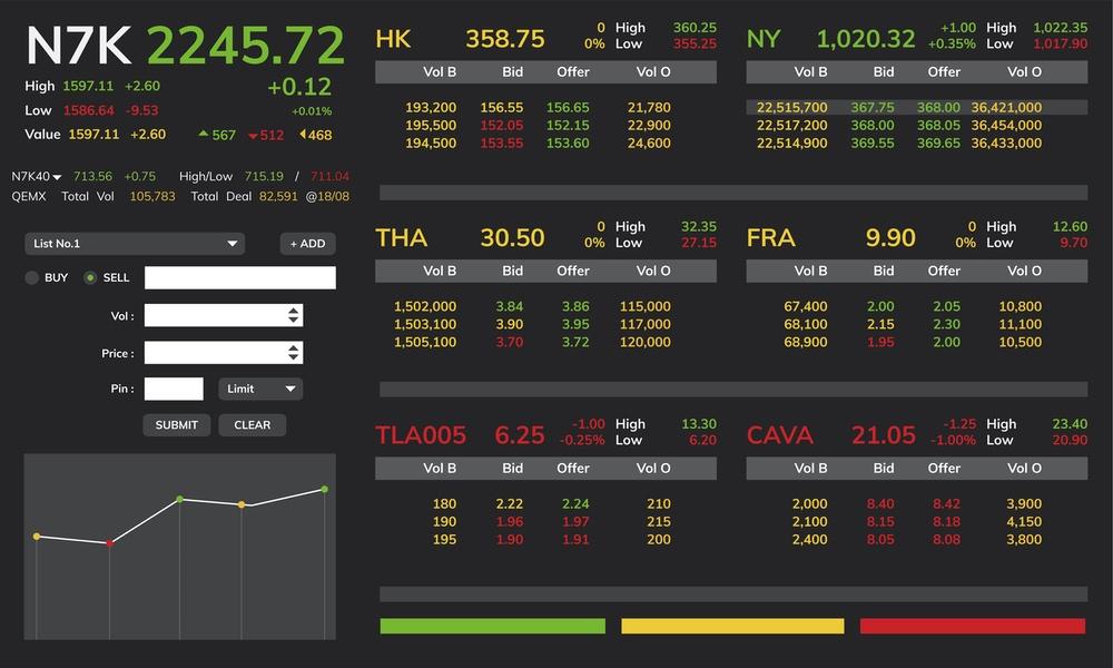 Geld verdienen mit Aktien Trading