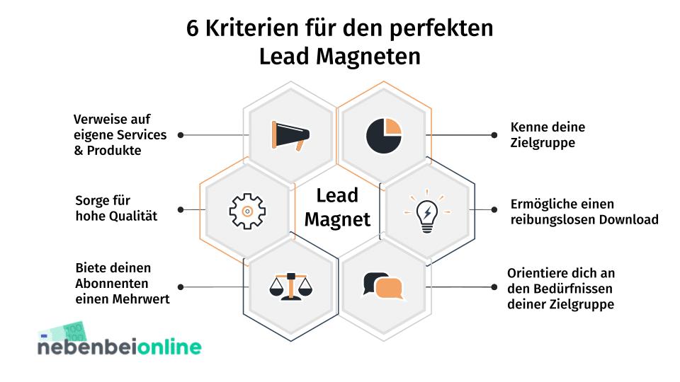 der perfekte lead magnet 6 kriterien