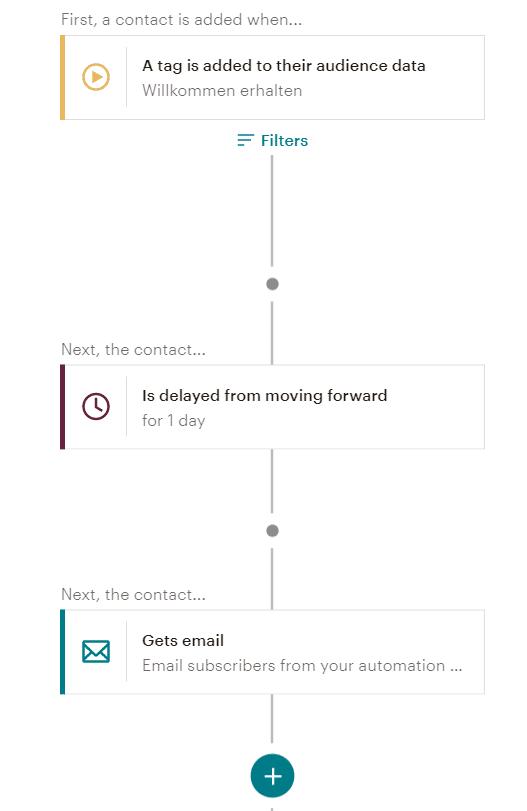 mailchimp automation erstellen